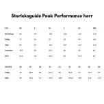 Peak Performance Golf Panmore Polo Mosaic Blå